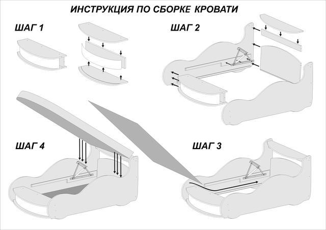 Инструкция по сборке автомобиля своими руками